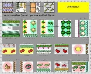 plan de potager anglais exemple : laitues, choux fleurs, cardons, navets