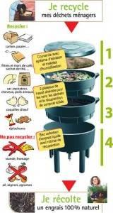 lombri-composteur can o worm en vente sur hortik.com